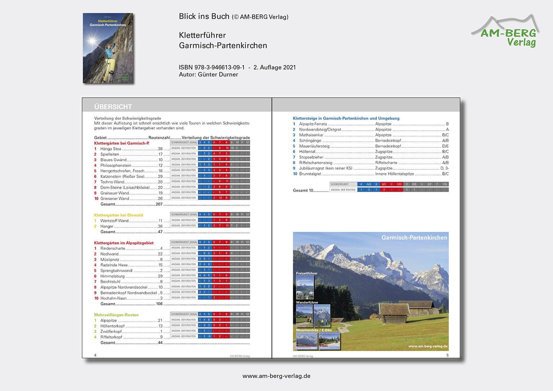 Kletterführer Garmisch-Partenkirchen_BlickinsBuch03_Inhalt