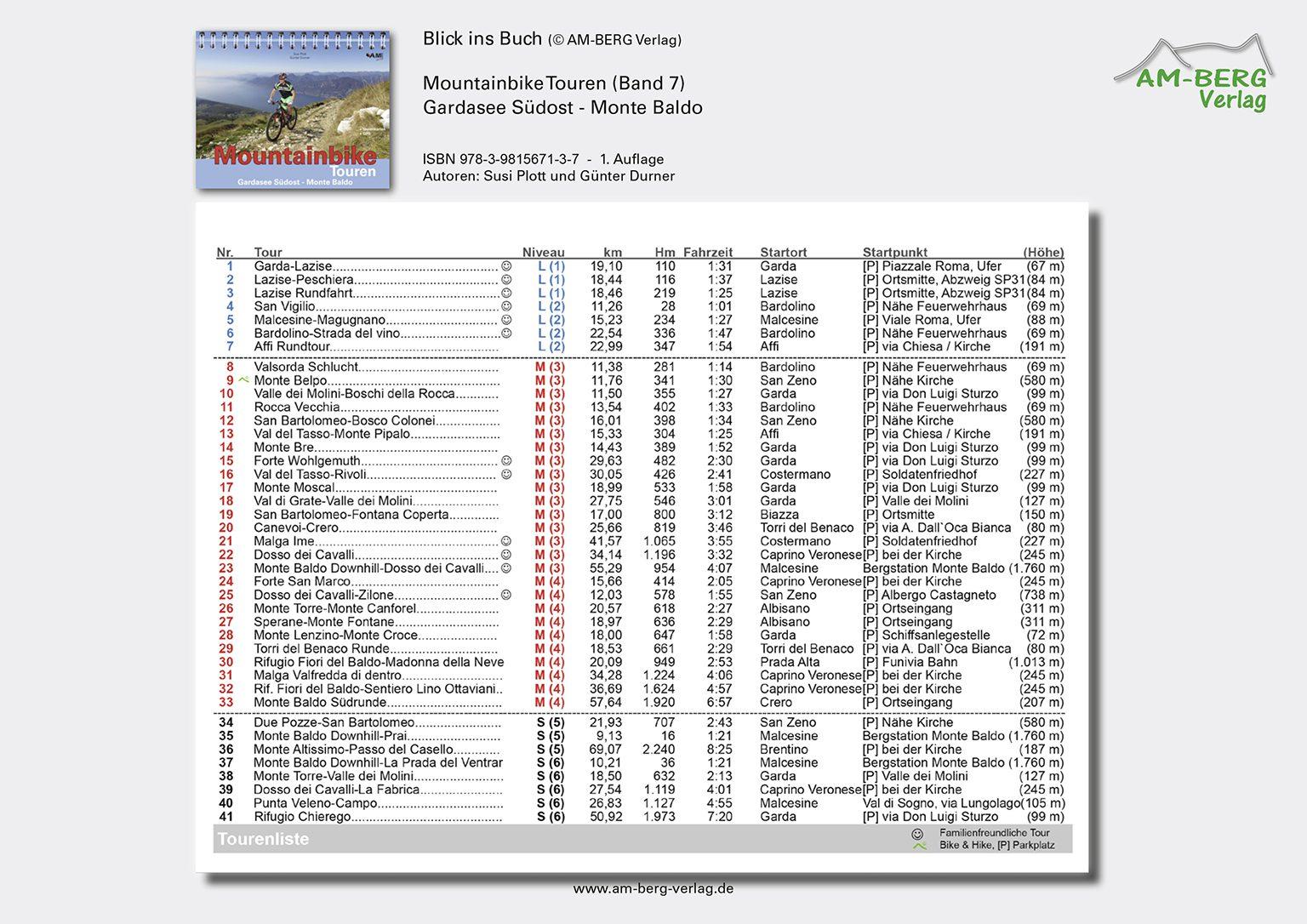 Mountainbike Touren Gardasee Südost - Monte Baldo_BlickinsBuch3