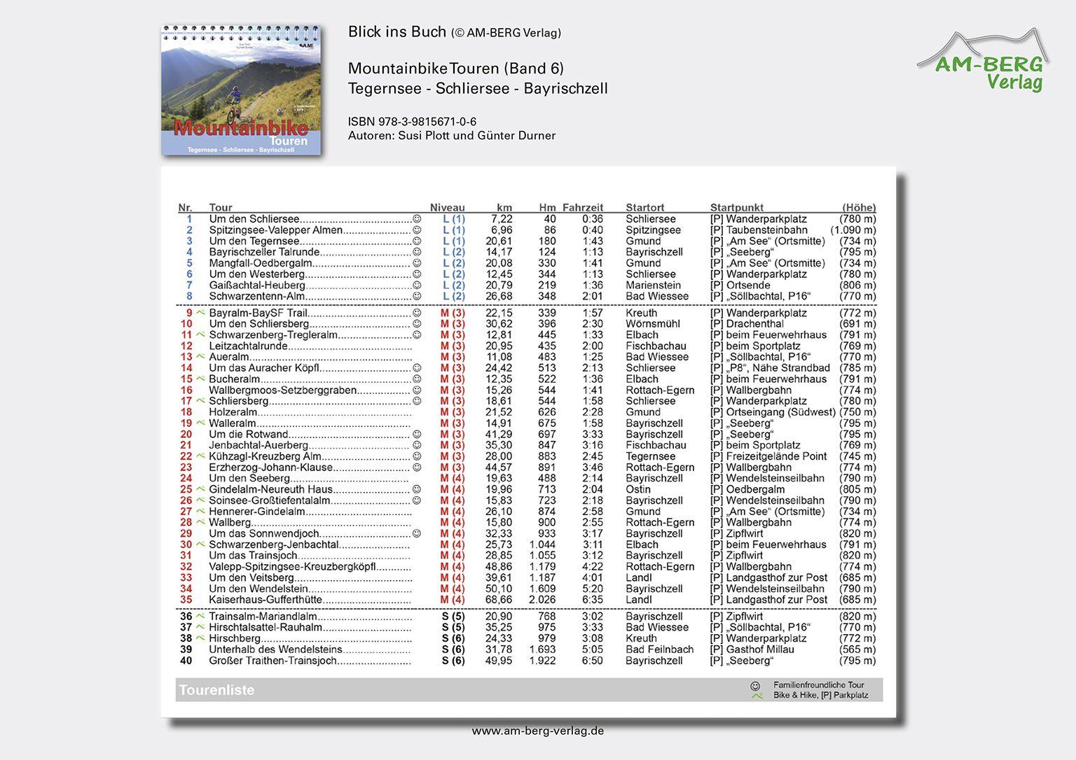 Mountainbike Touren Tegernsee-Schliersee-Bayrischzell (Band 6)_BlickinsBuch3