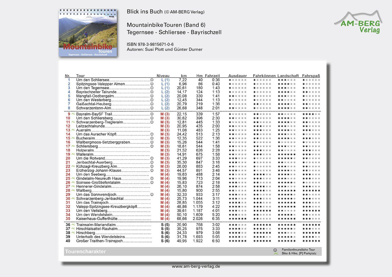 Mountainbike Touren Tegernsee-Schliersee-Bayrischzell (Band 6)_BlickinsBuch5
