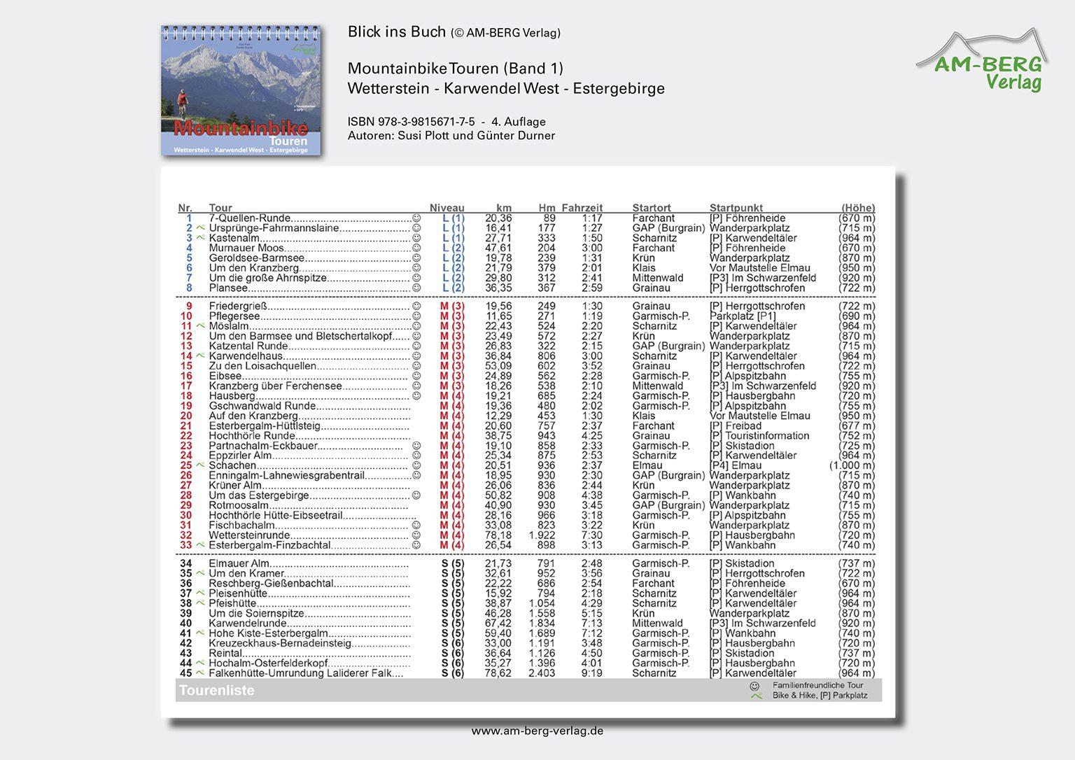 Mountainbike Touren Wetterstein-Karwendel-West-Estergebirge_band1_BlickinsBuch03