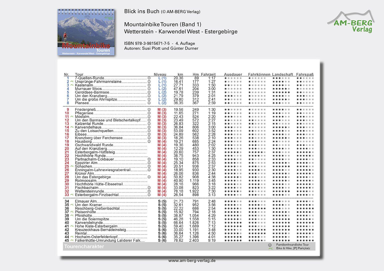 Mountainbike Touren Wetterstein-Karwendel-West-Estergebirge_band1_BlickinsBuch05