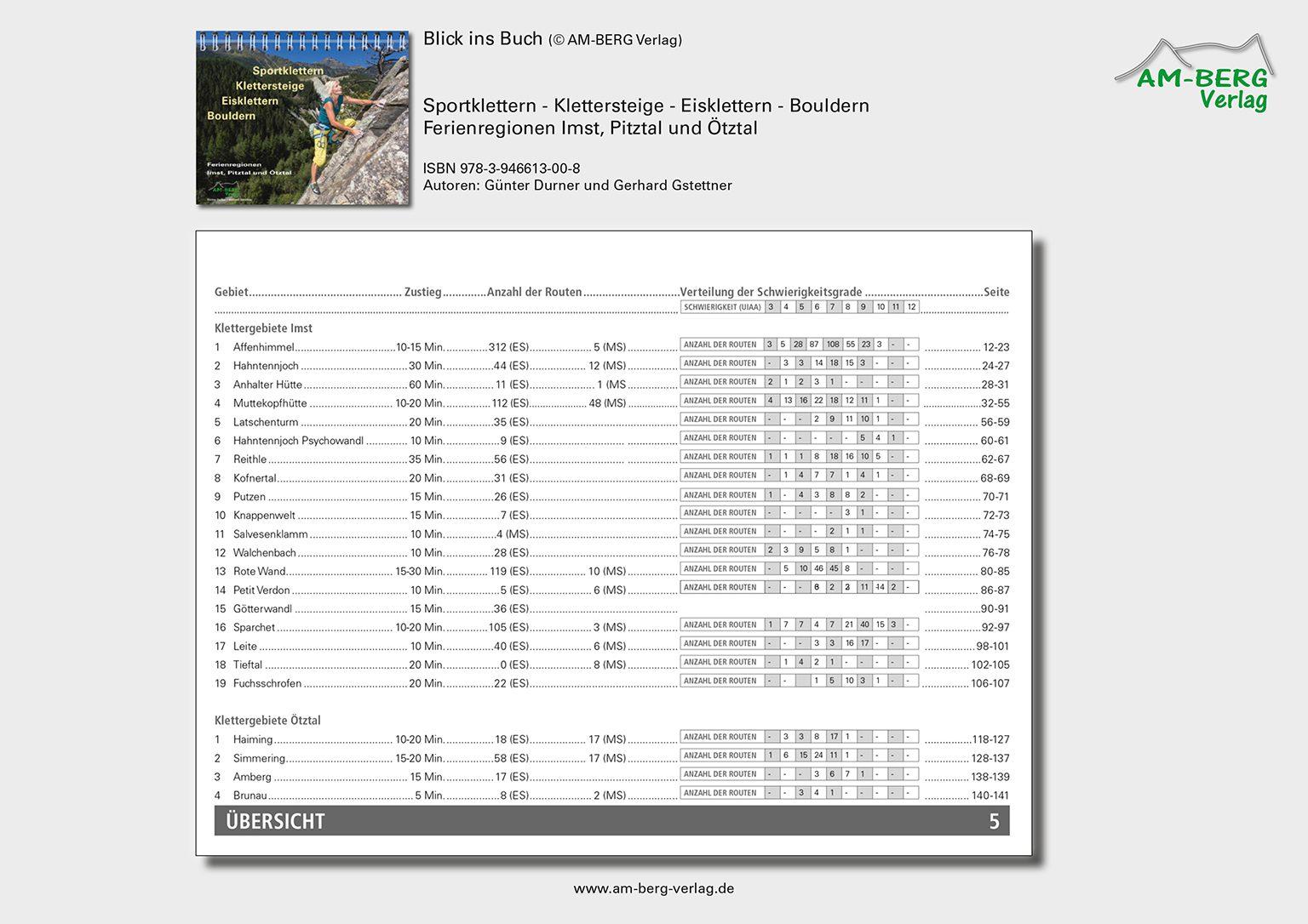 Sportklettern Imst-Pitztal-Ötztal_BlickinsBuch05